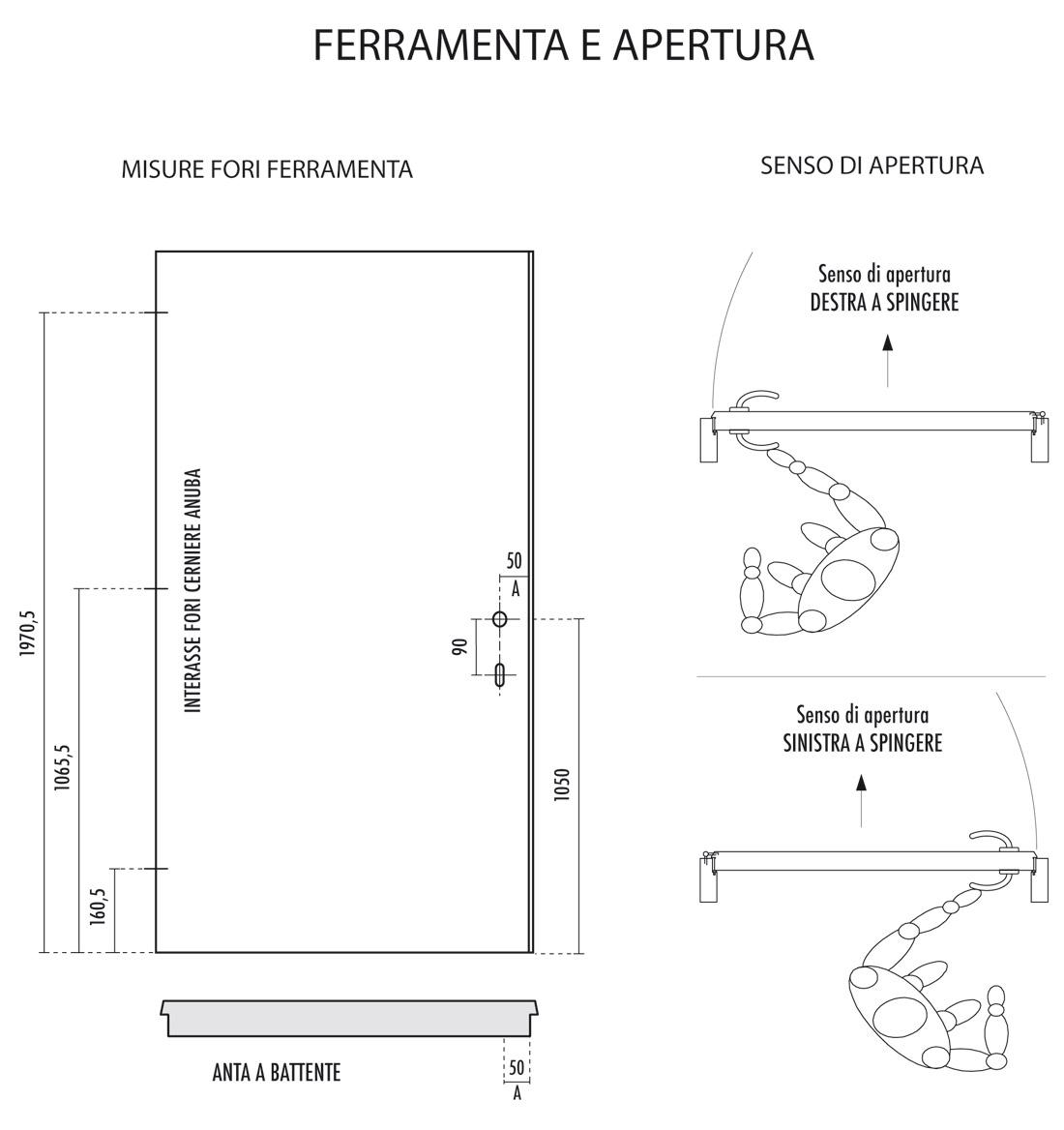 Misure porte interne standard idea creativa della casa e dell 39 interior design - Dimensioni porte a scrigno ...